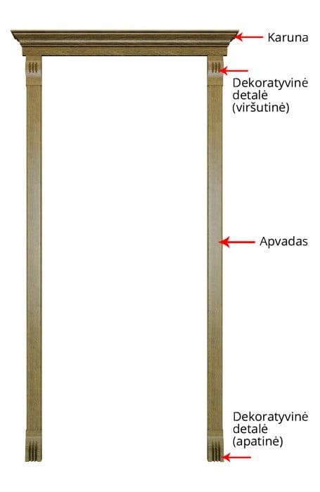 Durų apvadai ir dekoras